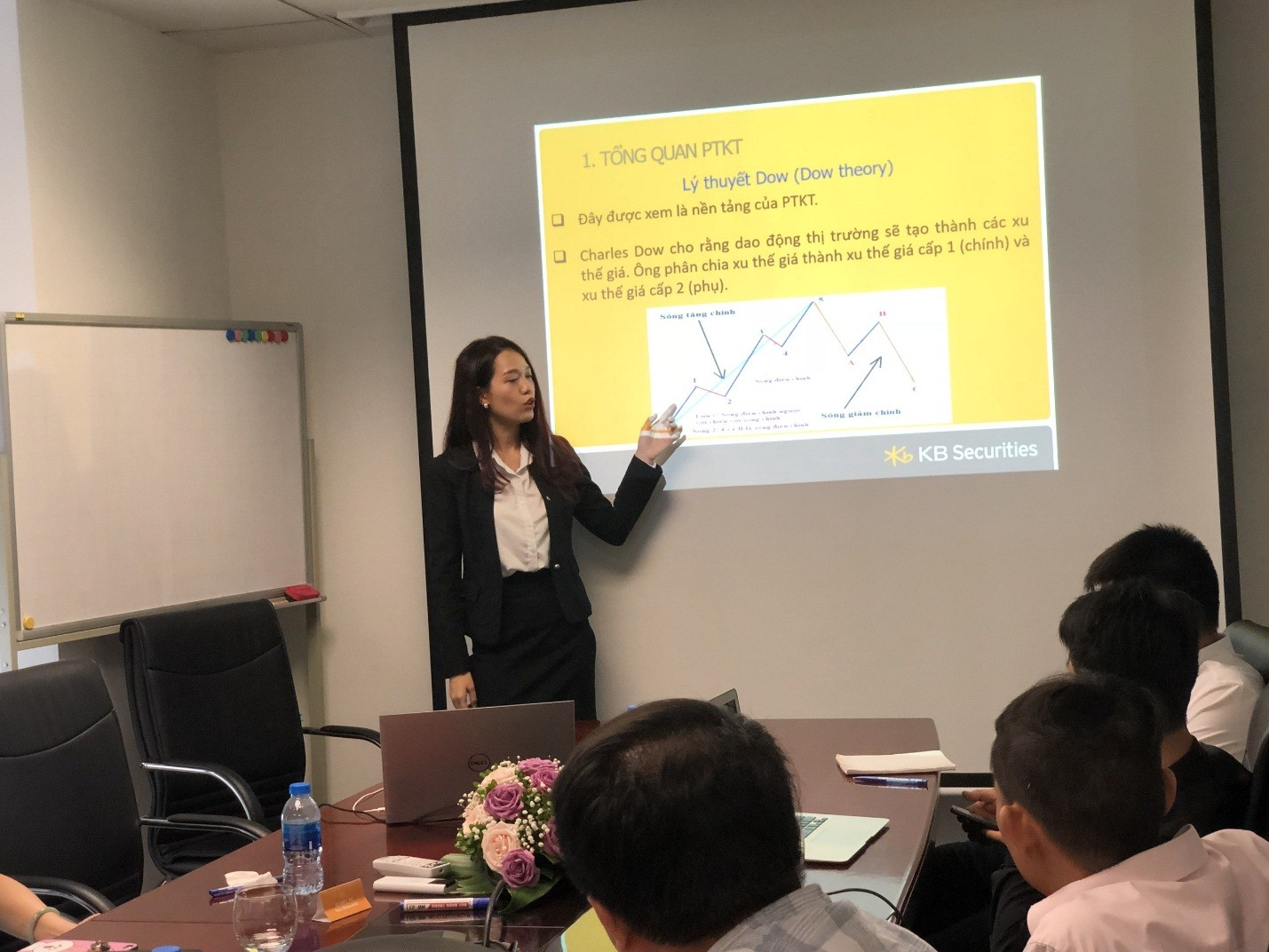 2nd Technical Analysis Training for investors in Hanoi