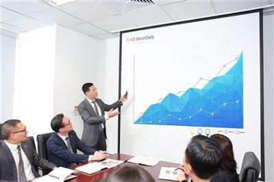 KBSV: Thương hiệu và thái độ là lợi thế cạnh tranh bền vững