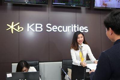 KBSV chính thức trở thành thành viên giao dịch phái sinh tại HNX